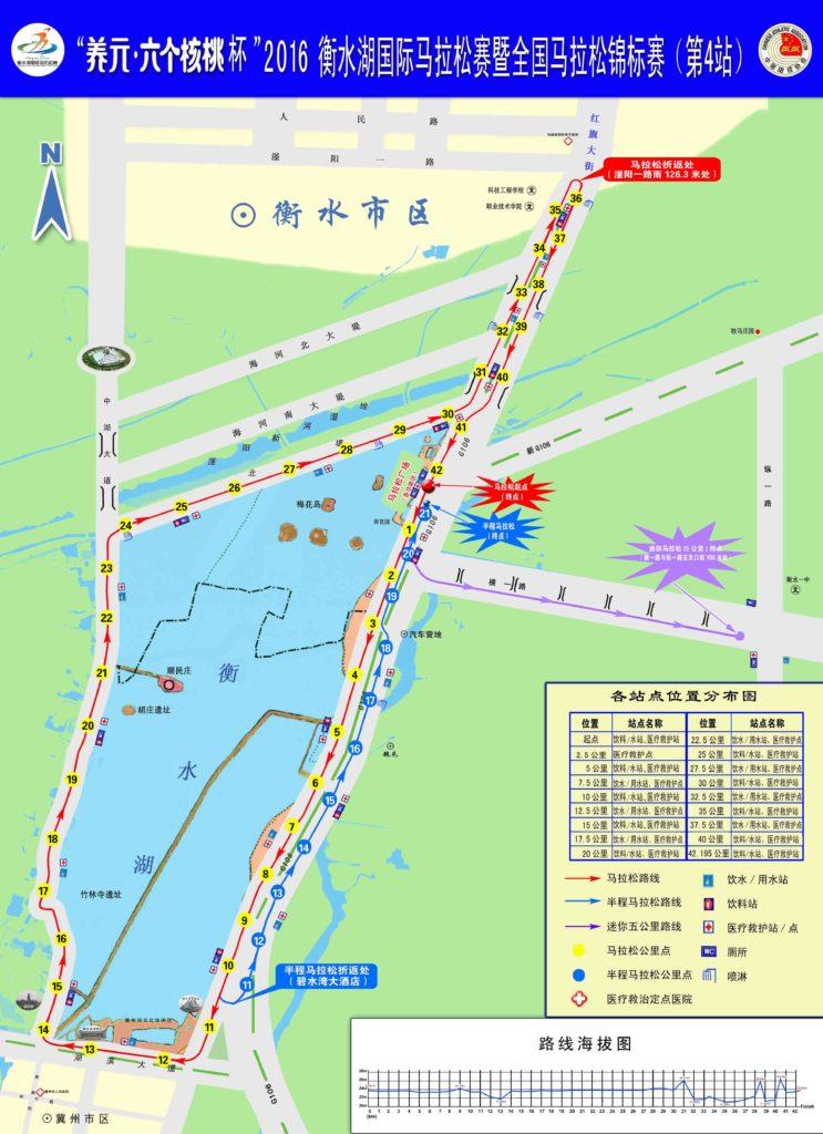 Hengshui Lake Marathon – Runbuk